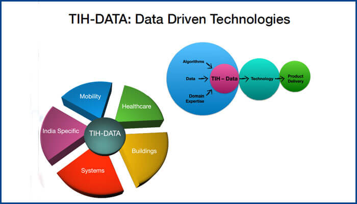 Banking On Data: Tech Tales From The TiH Data Cent...